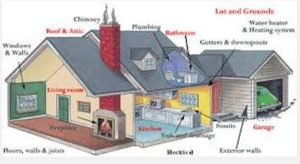 perfect Home Inspector Lebanon TN